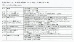 Torikunzukan140416